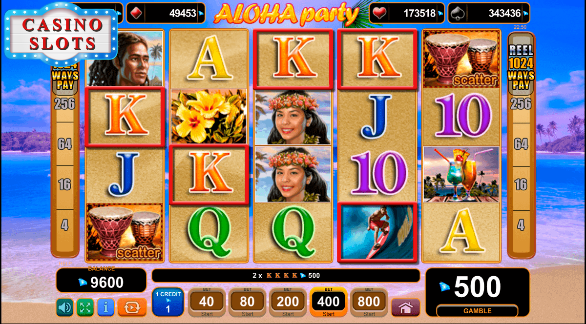Aloha Party Online Slot